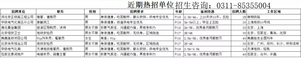 石家庄铁路技工学校2019.10就业单位